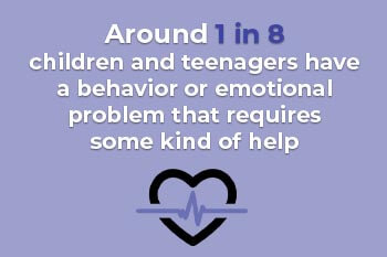 Around 1 in 8 children and teenagers have a behavior or emotional problem that requires some kind of help