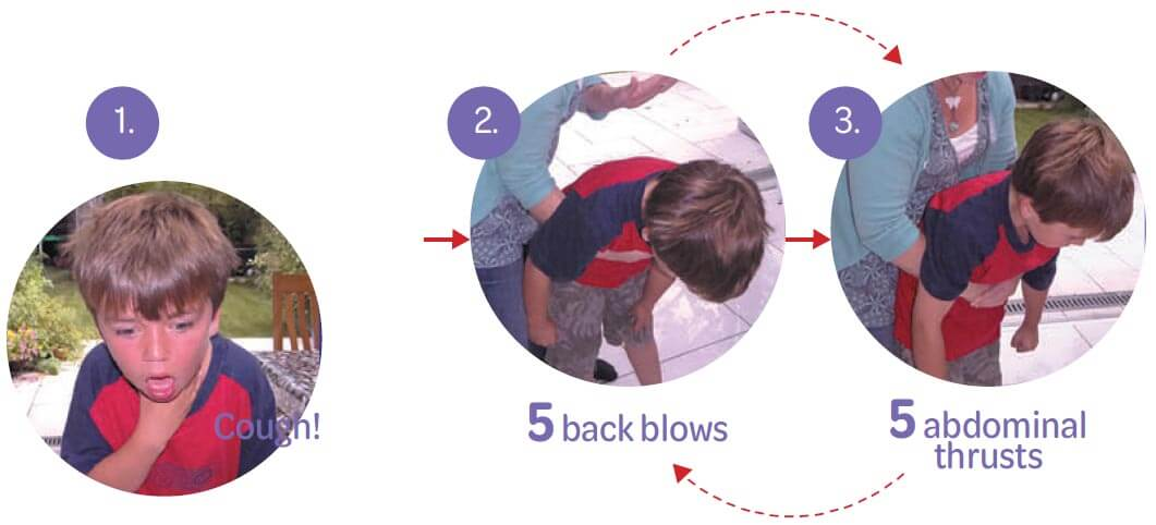 Prevent a child from choking illustration
